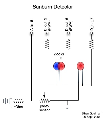One red LED and one bi-color LED are used as indicators, while a photo-sensitive resistor is the input.